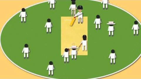 Cricket Playground - How to Play Cricket