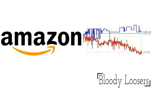 Is It Possible to Track Amazon Product Price