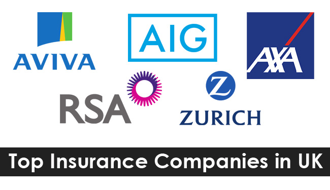 List of Insurance Companies in UK