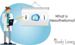 What is Mesothelioma or Meso?