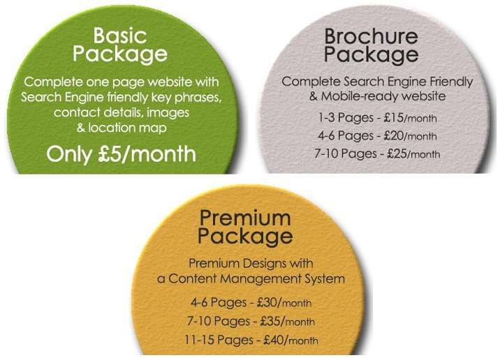 Monthly Website Design Packages